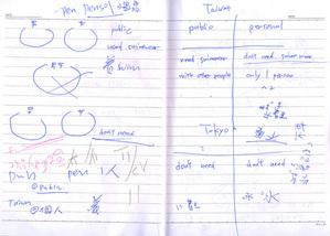 日本と台湾の温泉の違い